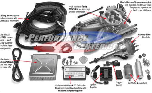 Edelbrock Performer RPM Pro-Flo EFI