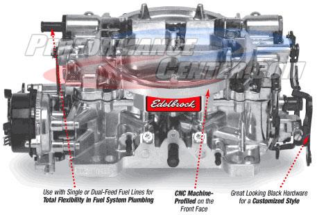 Edelbrock Thunder Series AVS Carburetor