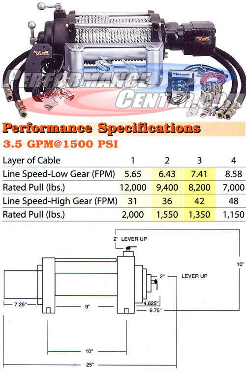 Mile Marker 12,500 lb. 2 Speed Hydraulic Winch