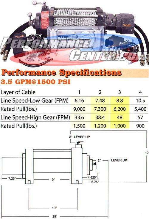 Mile Marker 9,000 lb. 2 Speed Hydraulic Winch