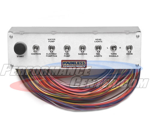Painless Toggle Switch Panels