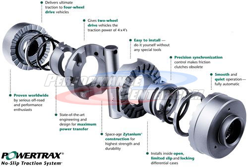 Powertrax No-Slip Differential
